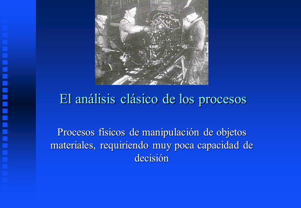 El análisis clásico de los procesos