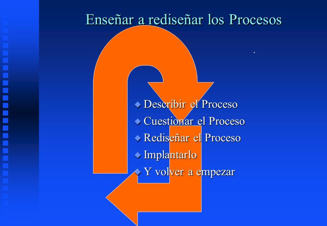Enseñar a rediseñar los Procesos