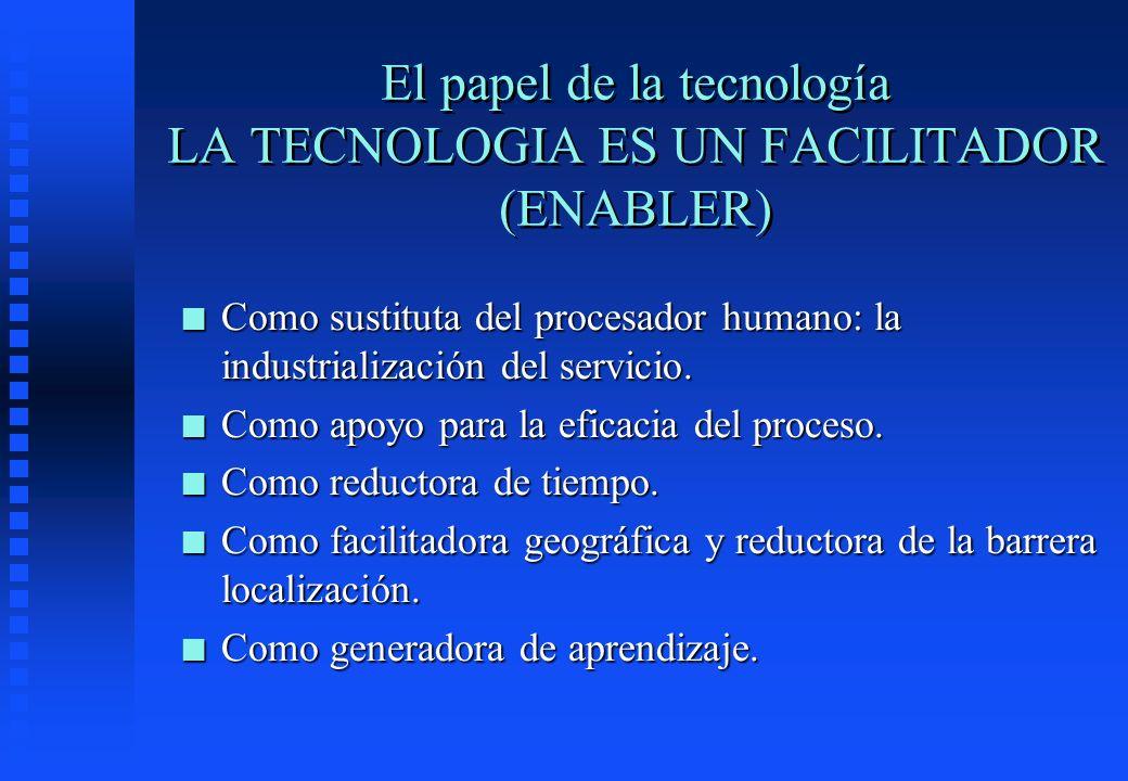 El papel de la tecnología LA TECNOLOGIA ES UN FACILITADOR (ENABLER)