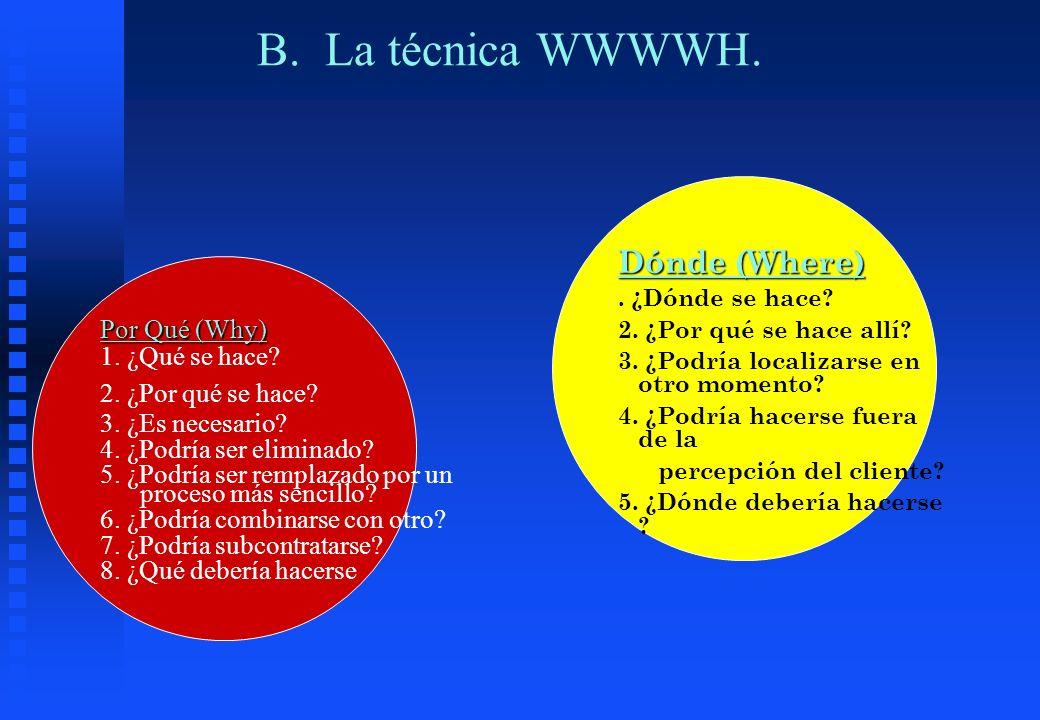 B. La técnica WWWWH. Dónde (Where) Por Qué (Why) 1. ¿Qué se hace