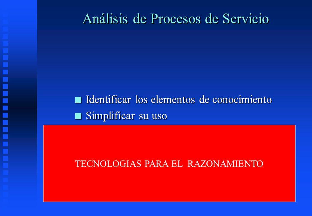 Análisis de Procesos de Servicio