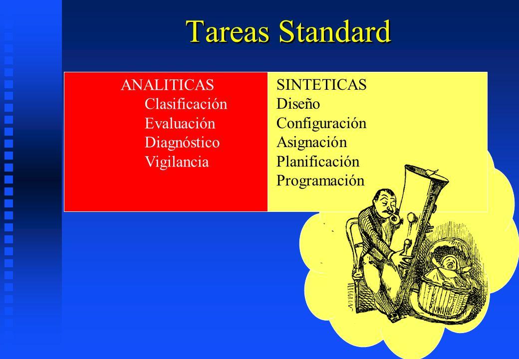 Tareas Standard SINTETICAS Diseño Configuración Asignación