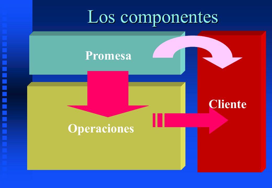 Los componentes Promesa Cliente Operaciones