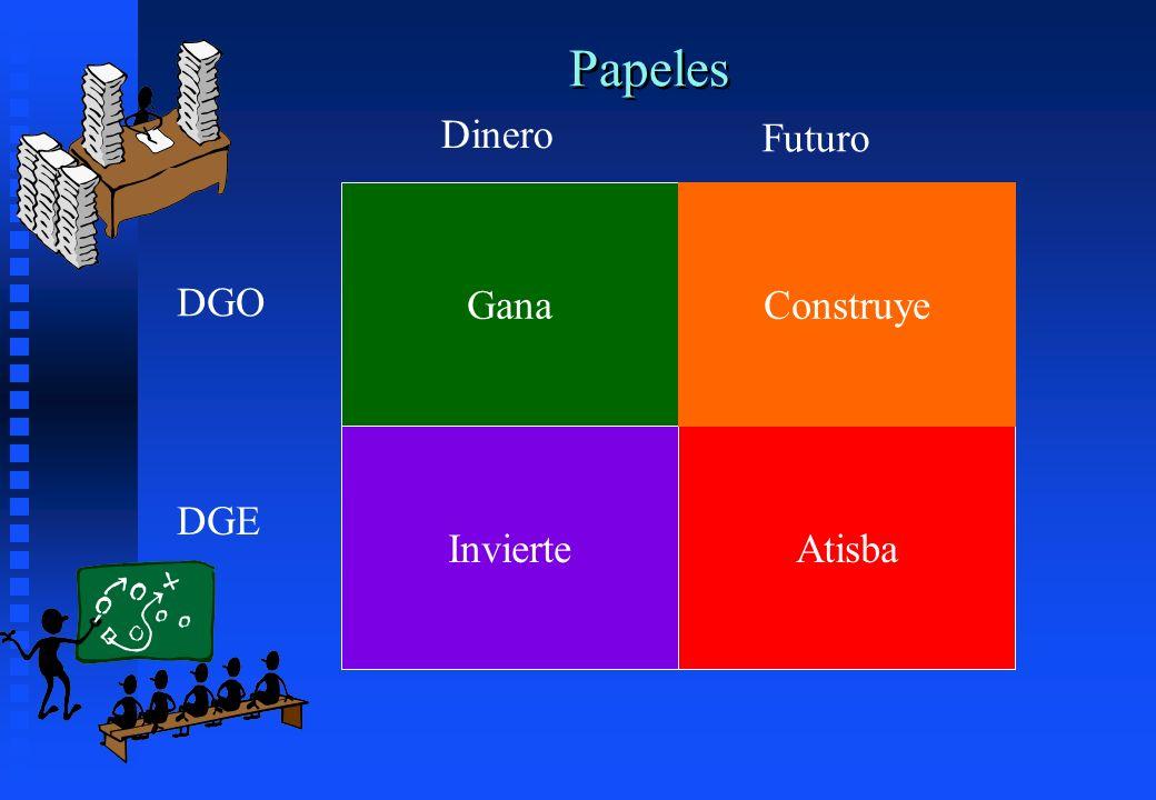 Papeles Dinero Futuro Gana Construye DGO Invierte Atisba DGE
