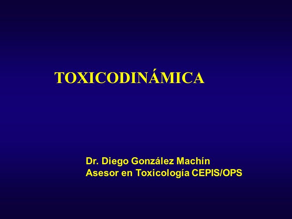 TOXICODINÁMICA Dr. Diego González Machín