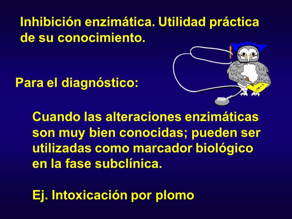 Inhibición enzimática. Utilidad práctica