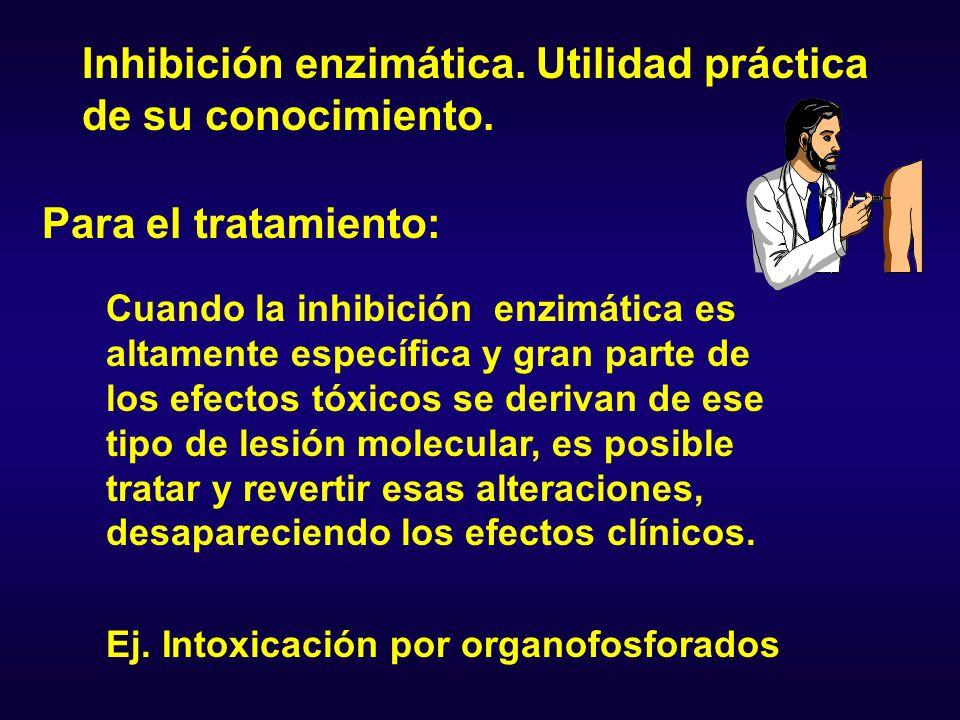 Inhibición enzimática. Utilidad práctica de su conocimiento.
