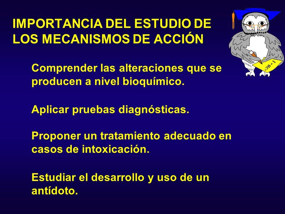 IMPORTANCIA DEL ESTUDIO DE LOS MECANISMOS DE ACCIÓN