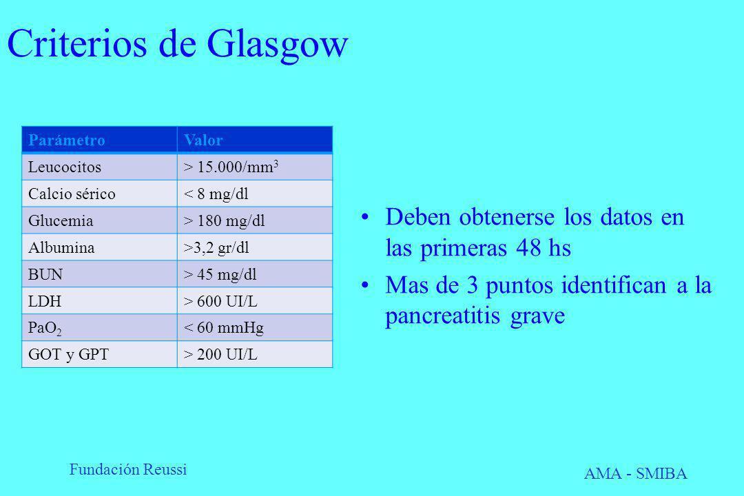 Criterios de Glasgow Deben obtenerse los datos en las primeras 48 hs