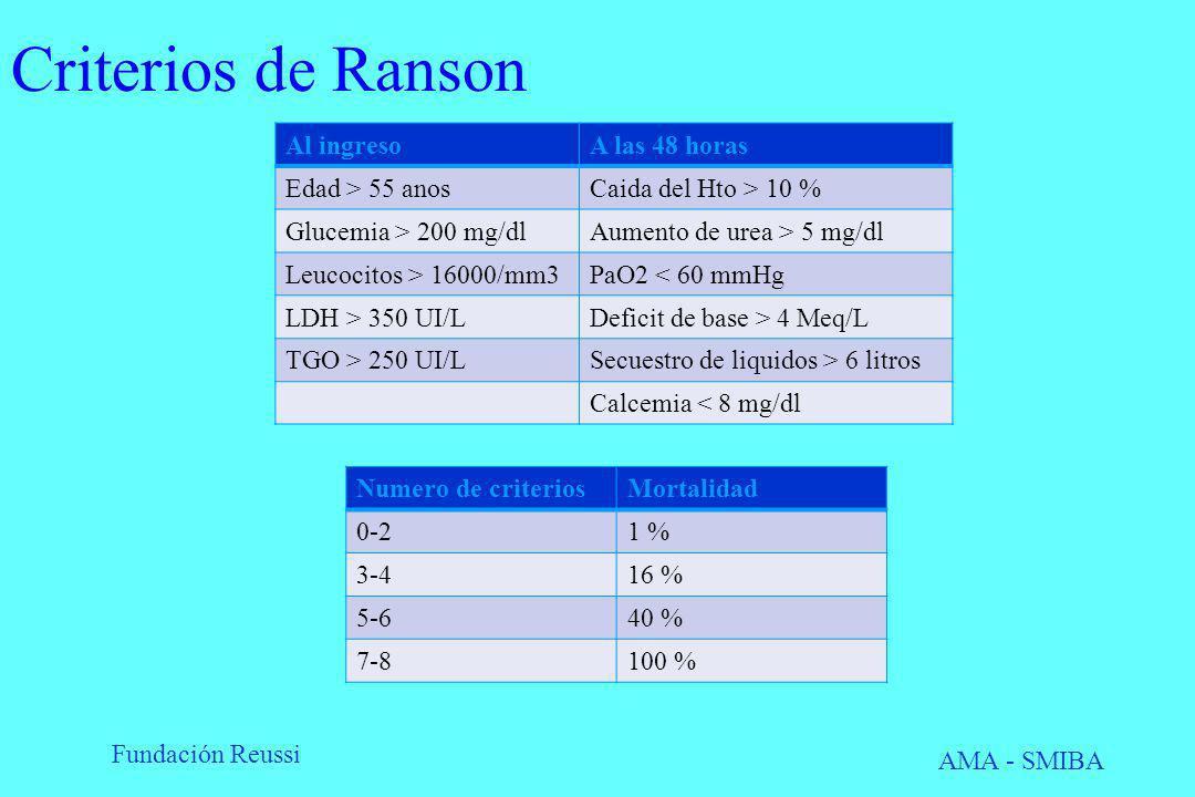 Criterios de Ranson Al ingreso A las 48 horas Edad > 55 anos