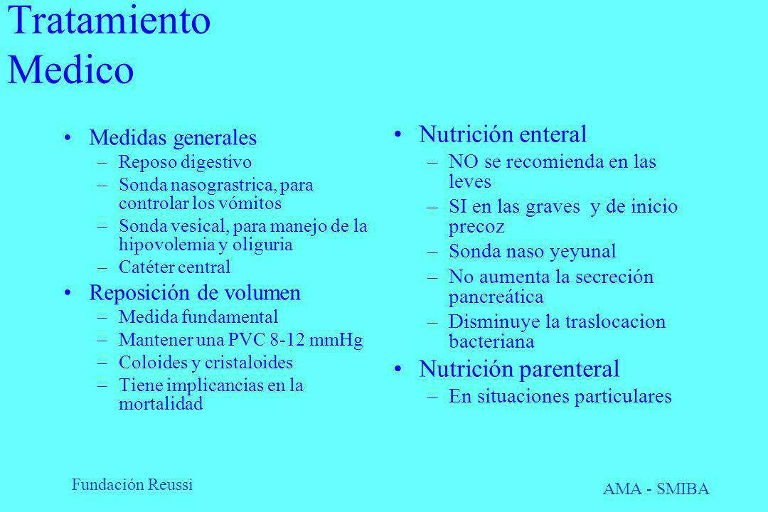 Tratamiento Medico Nutrición enteral Nutrición parenteral