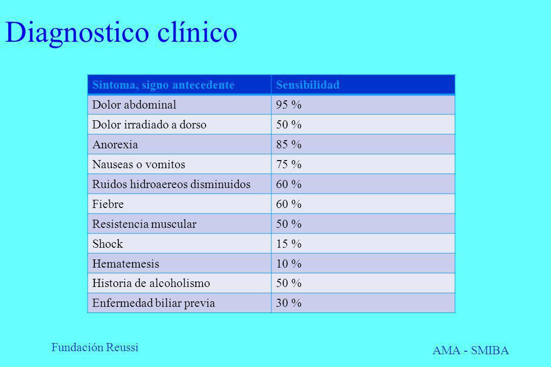 Diagnostico clínico Sintoma, signo antecedente Sensibilidad