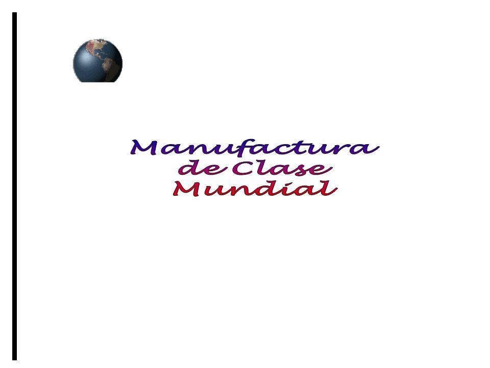 Manufactura de Clase Mundial