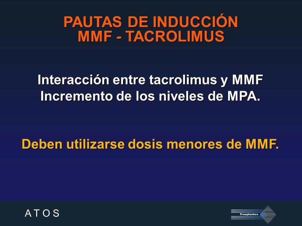 PAUTAS DE INDUCCIÓN MMF - TACROLIMUS