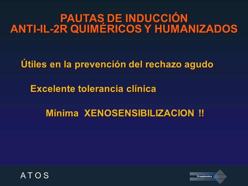 ANTI-IL-2R QUIMÉRICOS Y HUMANIZADOS