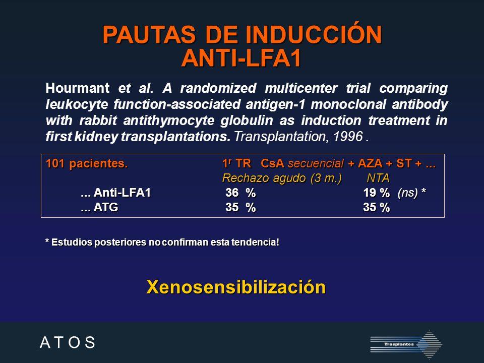 PAUTAS DE INDUCCIÓN ANTI-LFA1