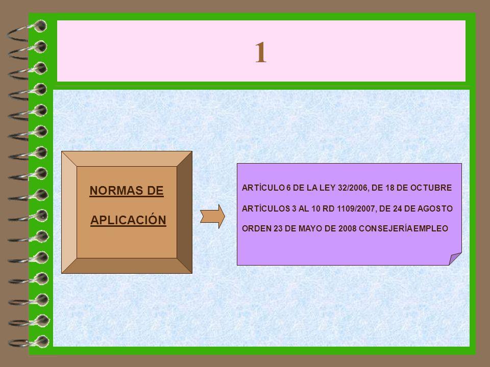 1 NORMAS DE APLICACIÓN HECHO CAUSANTE IP:
