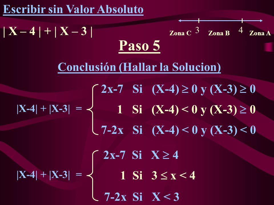 Conclusión (Hallar la Solucion)