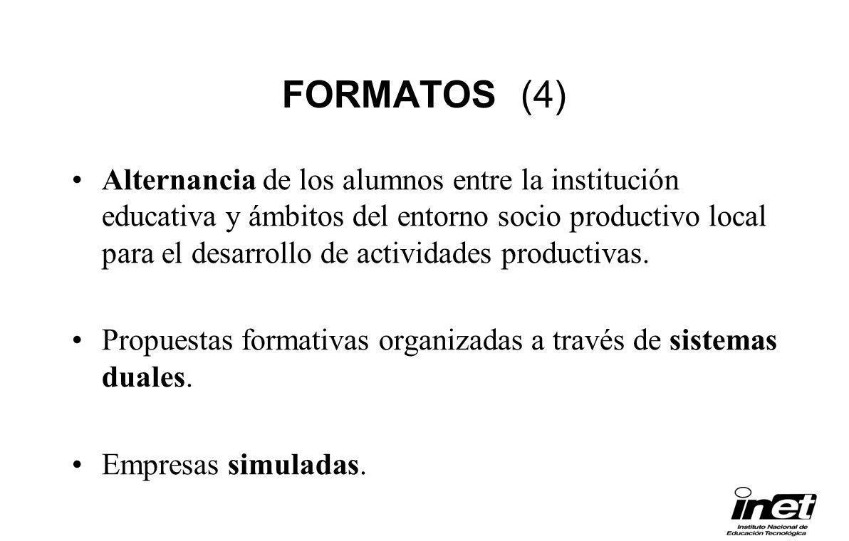 FORMATOS (4)