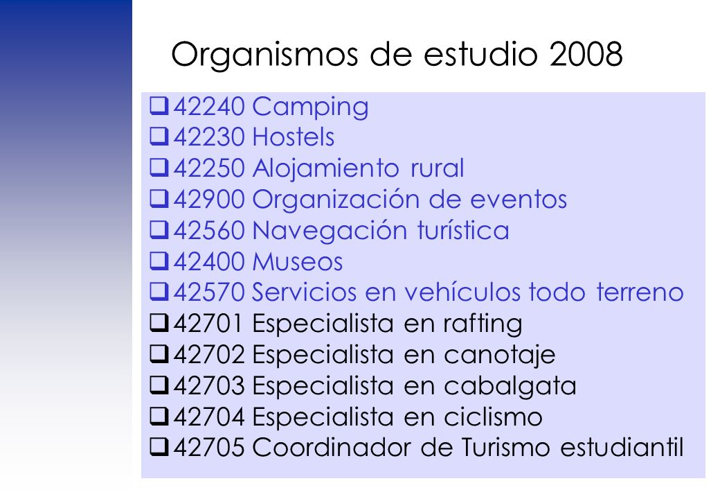 Organismos de estudio 2008 42240 Camping 42230 Hostels