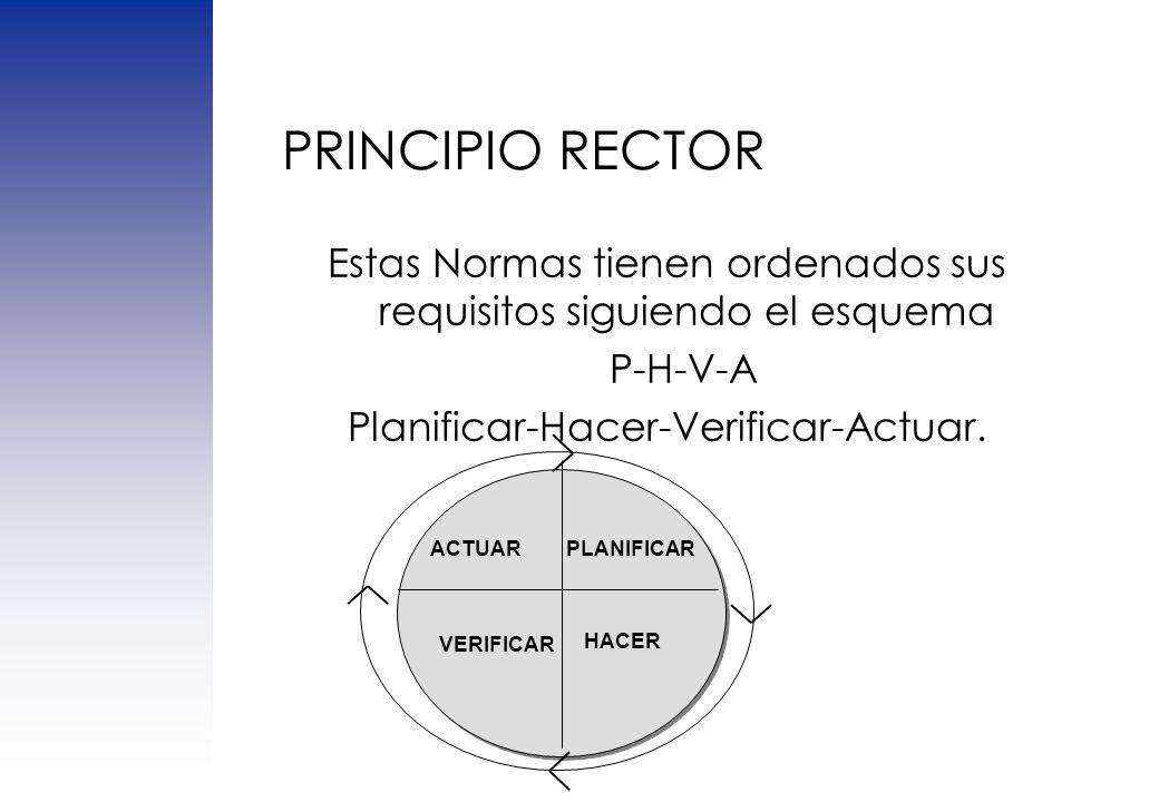 PRINCIPIO RECTOR Estas Normas tienen ordenados sus requisitos siguiendo el esquema. P-H-V-A. Planificar-Hacer-Verificar-Actuar.