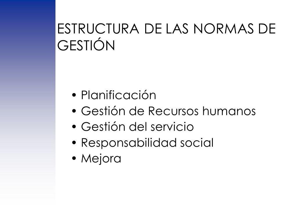ESTRUCTURA DE LAS NORMAS DE GESTIÓN