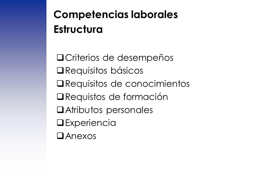 Competencias laborales Estructura