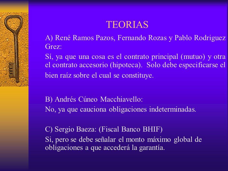 A) René Ramos Pazos, Fernando Rozas y Pablo Rodriguez Grez: