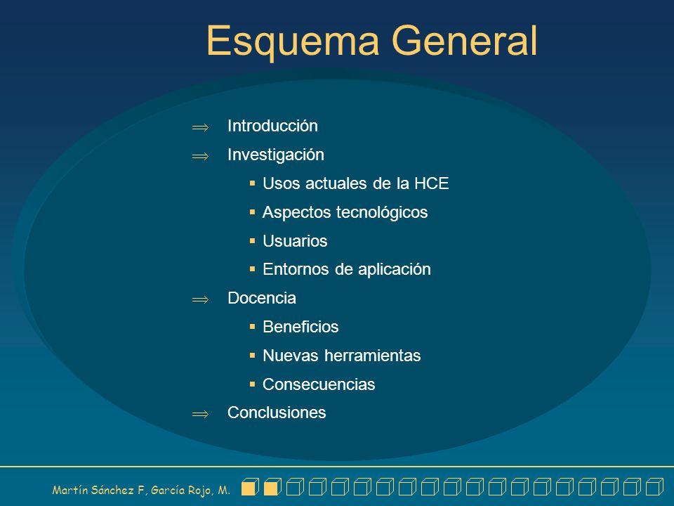 Esquema General Introducción Investigación Usos actuales de la HCE