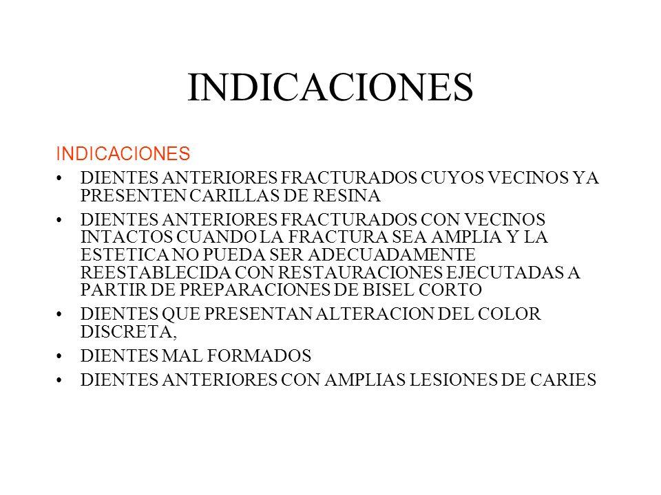 INDICACIONES INDICACIONES
