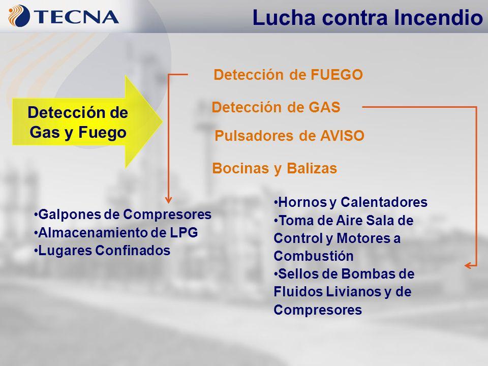 Lucha contra Incendio Detección de Gas y Fuego Detección de FUEGO