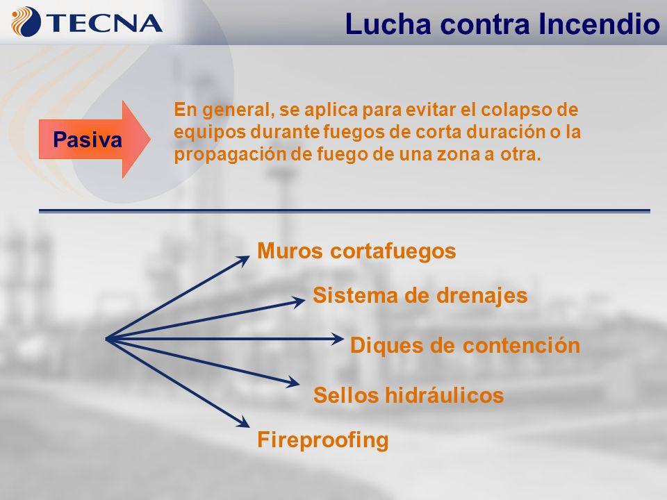 Lucha contra Incendio Pasiva Muros cortafuegos Sistema de drenajes
