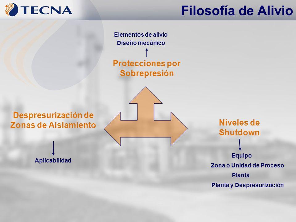 Protecciones por Sobrepresión Despresurización de Zonas de Aislamiento