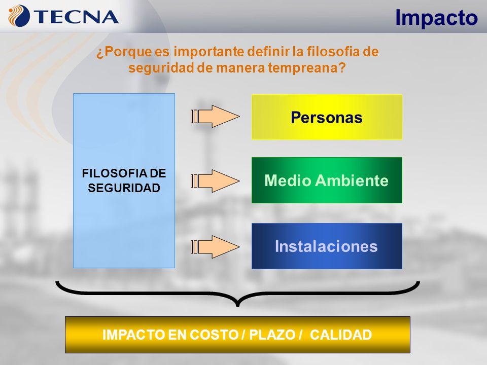 FILOSOFIA DE SEGURIDAD IMPACTO EN COSTO / PLAZO / CALIDAD