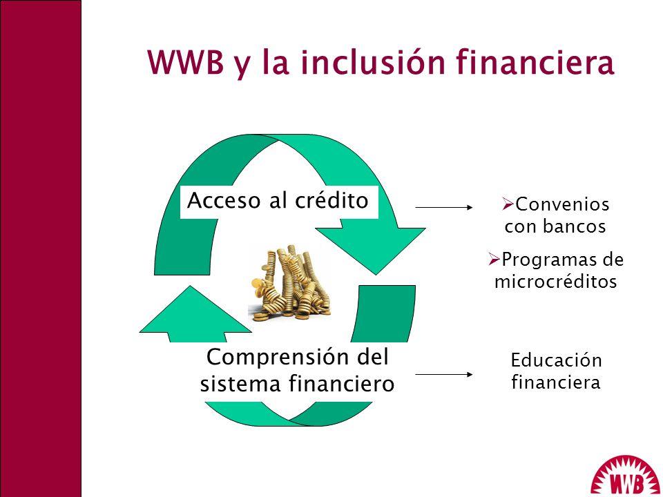 WWB y la inclusión financiera