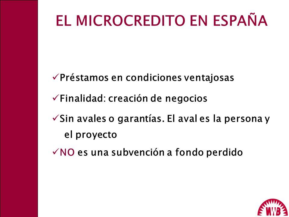 EL MICROCREDITO EN ESPAÑA