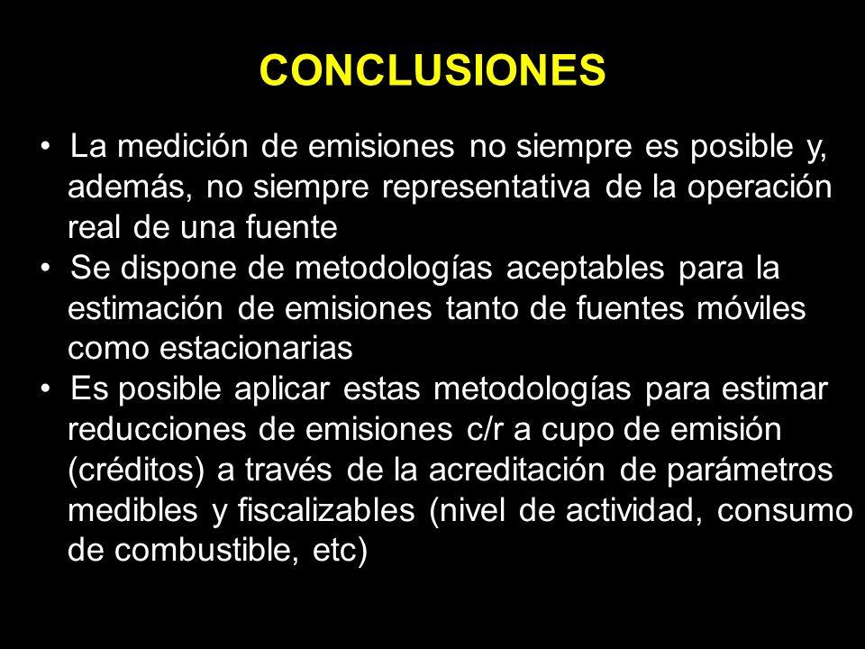 CONCLUSIONES La medición de emisiones no siempre es posible y,