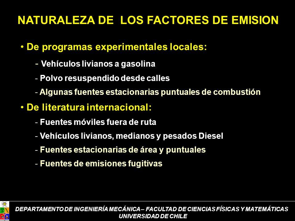 NATURALEZA DE LOS FACTORES DE EMISION