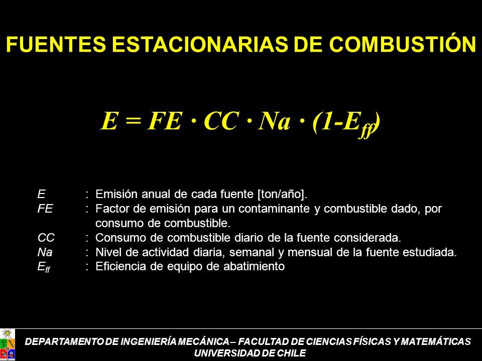 FUENTES ESTACIONARIAS DE COMBUSTIÓN