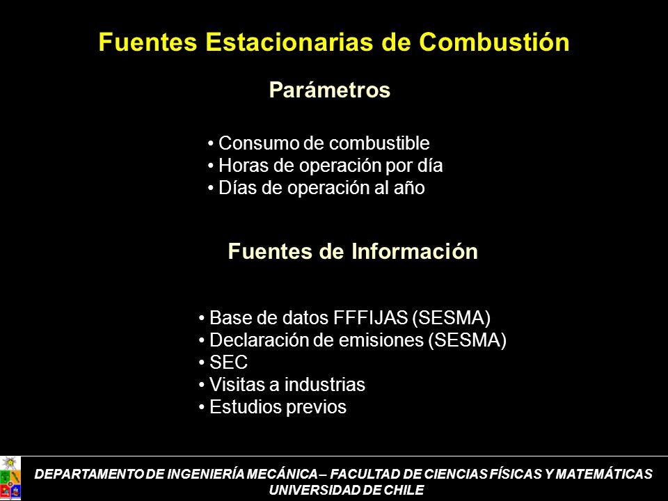 Fuentes Estacionarias de Combustión Fuentes de Información