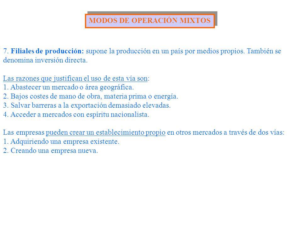 MODOS DE OPERACIÓN MIXTOS