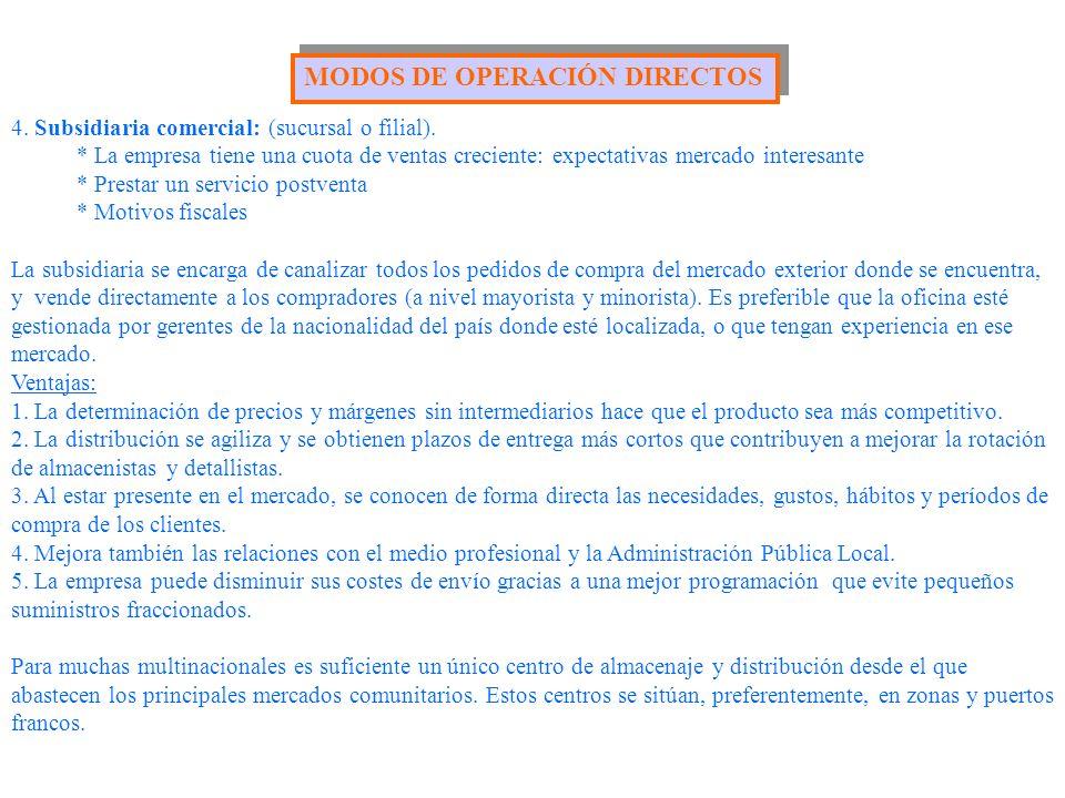 MODOS DE OPERACIÓN DIRECTOS