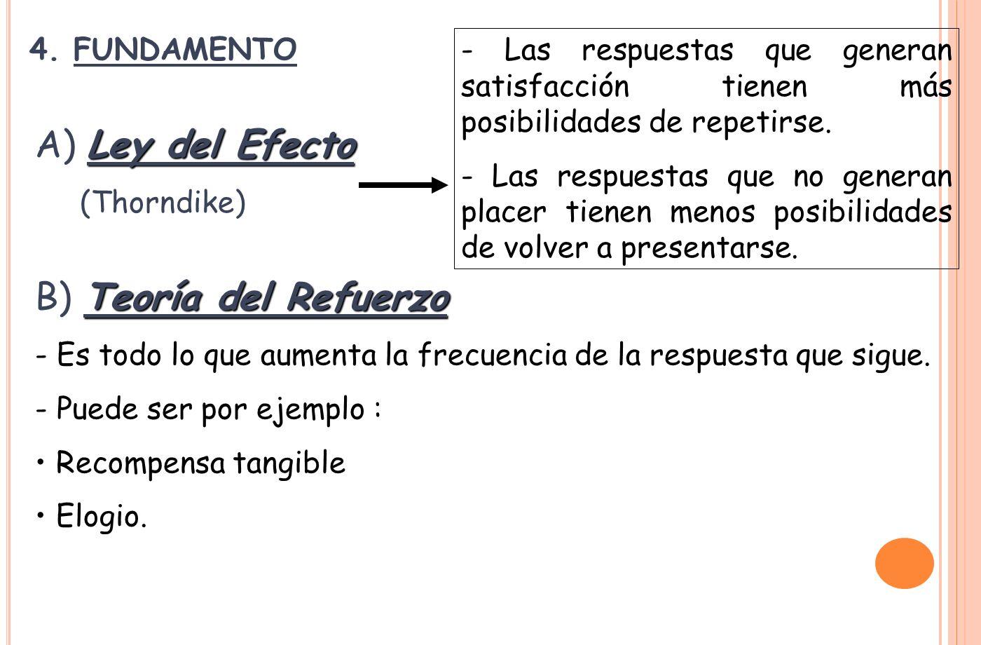 A) Ley del Efecto B) Teoría del Refuerzo 4. FUNDAMENTO