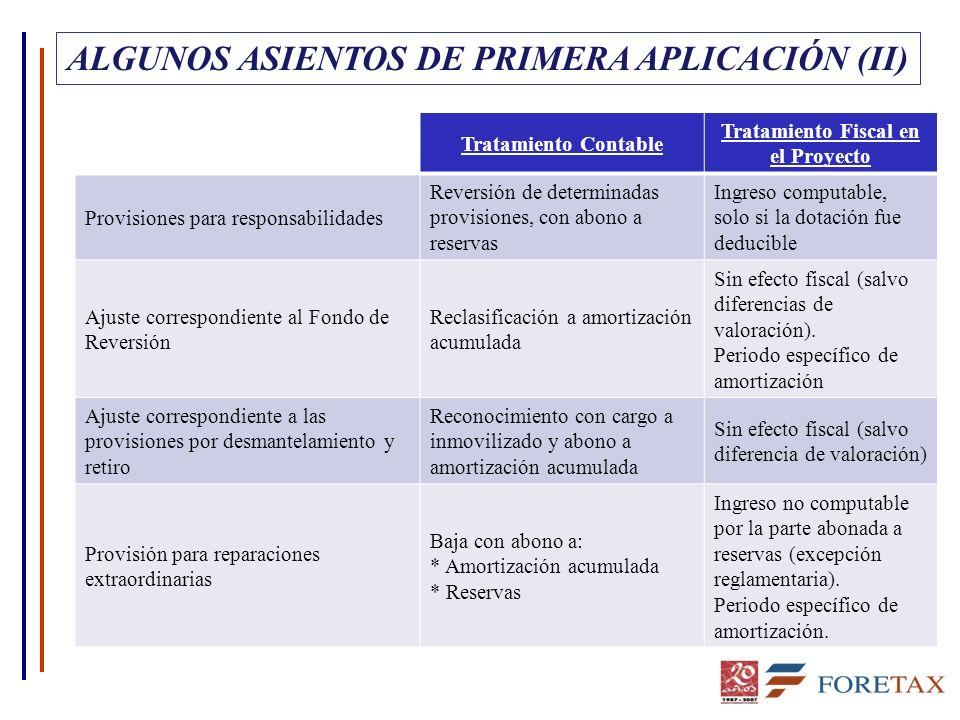 ALGUNOS ASIENTOS DE PRIMERA APLICACIÓN (II)