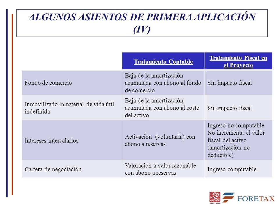 ALGUNOS ASIENTOS DE PRIMERA APLICACIÓN (IV)