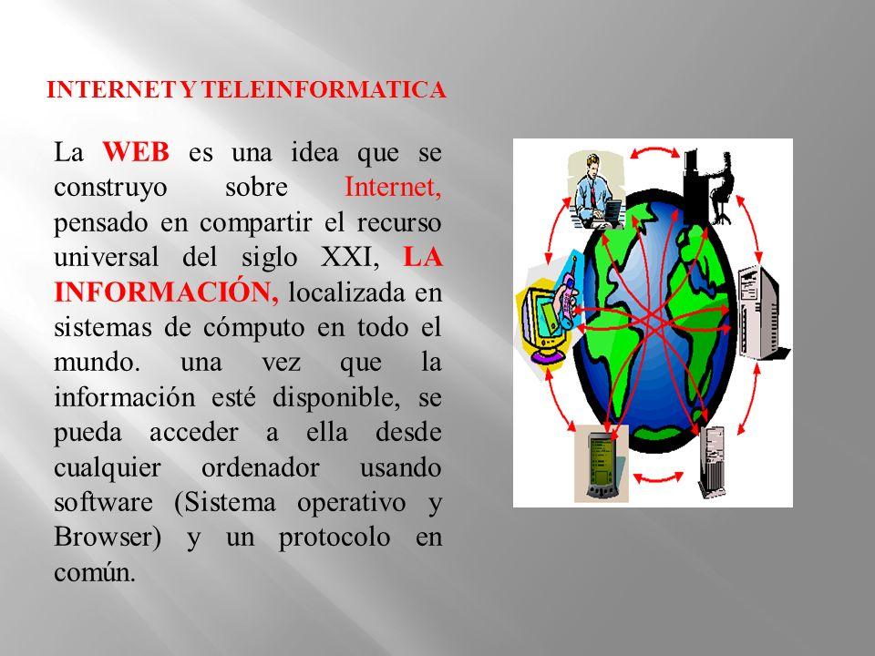 INTERNET Y TELEINFORMATICA