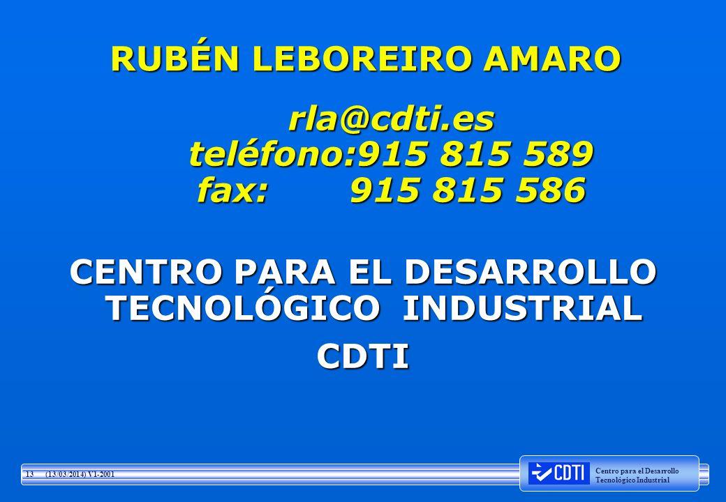rla@cdti.es teléfono:915 815 589 fax: 915 815 586