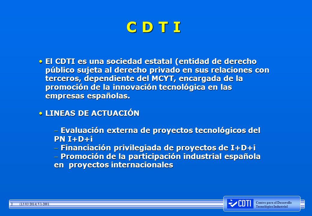 C D T I