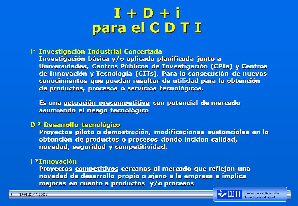 I + D + i para el C D T I I * Investigación Industrial Concertada