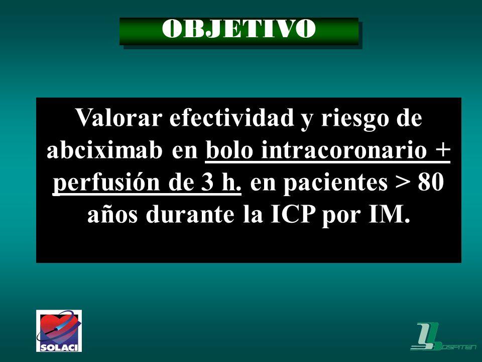 OBJETIVO Valorar efectividad y riesgo de abciximab en bolo intracoronario + perfusión de 3 h.